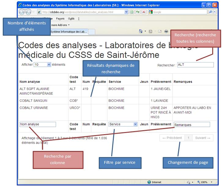 codes_analyse